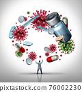 Managing Vaccine Treatment 76062230