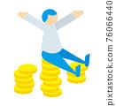 硬幣 錢幣 投資 76066440