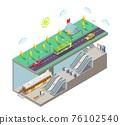 Metro station, flat vector illustration. Isometric city street cross section, subway entrance, train, railway platform. 76102540