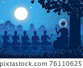 Lord of Buddha sermon to five ascetics and was enlighten become first monk of Buddhism,silhouette design 76110625