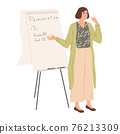 The English teacher shows how to pronounce the th sound . Foreign language lesson 76213309