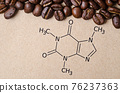Structural chemical formula of caffeine molecule with roasted coffee beans. 76237363