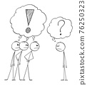Three Men Looking Angrily or Angry at One Man. Vector Cartoon Stick Figure Illustration 76250323