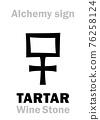 Alchemy Alphabet: TARTAR (Tartarus), Wine Stone, Tooth Stone, Cream of Tartar (Tartari salis) -- wine by-product. Potassium hydrogen tartrate (impure), Potassium bitartrate: Chemical formula=[KC4H5O6] 76258124