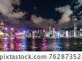 Hong Kong downtown skyline across Victoria harbor at night, Hong Kong, China. 76287352