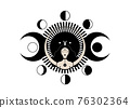 Wiccan woman icon, Triple goddess symbol of moon phases. Triple Moon Religious Wicca sign. Neopaganism logo. Lunar calendar cycles. New, Full Moon, Waning Crescent, First and Last Quarter. Vector 76302364