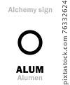 Alchemy Alphabet: ALUM (Alumen), also: Vitriol of Argile (vitriol of clay), Atramentum sutorium. Potassium alum, Aluminium sulfate, Aluminum salt: Chemical formula=[KAl(SO4)2*12H2O] or [Al2(SO4)3]. 76332624