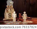 Bag of money, dollar banknotes, people and the judge's hammer. The concept of divorce 76337824