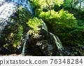 Ryuko瀑布 76348284