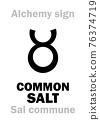 Alchemy Alphabet: COMMON SALT (Sal commune), ROCK SALT (Sal gemmae, S.fossile), SEA SALT (S.marinus), Regular table kitchen salt (S.culinarius). Also: halite, saline. Sodium chloride: formula=[NaCl]. 76374719