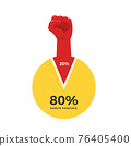 The infographic of pareto Principle with a red fist 76405400