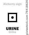 Alchemy Alphabet: URINE (Urina, Urea). Carbamide, Carbonyl diamide: Chemical formula=[CH4N2O]=[CO(NH2)2]. Uric Acid: Chemical formula=[C5H4N4O3]. 76418626