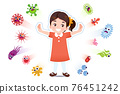 Asian girl have a immune to certain bacteria and viruses. 76451242
