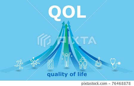 QOL,生活質量圖標插畫圖像,矢量 76468878