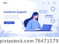 Customer support landing page. Call center website design. Online assistance and feedback for clients. Female operator solving problems or answering questions. Vector interface mockup 76471579