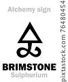 "Alchemy Alphabet: BRIMSTONE / SULFUR (Sulphur, Sulphurium), one of three primes -- dry/masculine source, Philosoper's Sulfur; contains alchemical ""Phlogiston"". Schwefel, soufre. Chemical formula=[S]. 76480454"