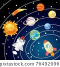 地球儀 土地 土 76492096