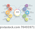 Vector infographic template with 3D paper label, integrated circles. Business concept with 10 options. For content, diagram, flowchart, steps, parts, timeline infographics, workflow, chart. 76493971