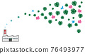 eco, ecology, ecologic 76493977