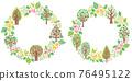 植物 植物學 植物的 76495122