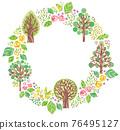 植物 植物學 植物的 76495127