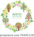 植物 植物學 植物的 76495128