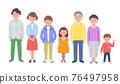 Third generation family 76497958
