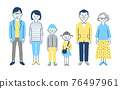 Third generation family 76497961