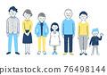 Third generation family 76498144
