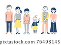Third generation family 76498145