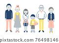Third generation family 76498146