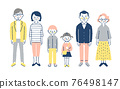 Third generation family 76498147