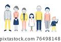Third generation family 76498148