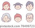 家庭 家族 家人 76499723