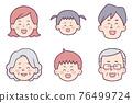 家庭 家族 家人 76499724