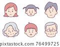 家庭 家族 家人 76499725