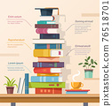 Books and graduation cap, education infographics vector 76518701