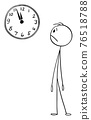 Worried Man or Businessman Watching Wall Clock, Vector Cartoon Stick Figure Illustration 76518788