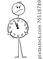 Worried Man or Businessman Holding Wall Clock, Vector Cartoon Stick Figure Illustration 76518789