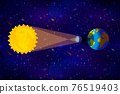 Cartoon diagram of Solar eclipse infographic on deep space background 76519403
