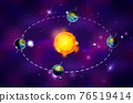 Bright colourful diagram of Earth seasons, autumnal and vernal equinoxes, winter and summer solstices concept on deep space 76519414