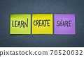learn, create, share - reminder notes 76520632