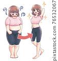 前後 減肥 女生 76532067