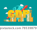 Gross domestic product National earning profit measurement 76539879