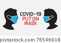 coronavirus prevention put on mask sign 76546018