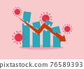 Economic Crash due to Coronavirus 76589393