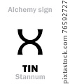 Alchemy Alphabet: TIN (Stannum / Stagnum, Plumbum album; Cassiterum), one of seven ancient metals; eq.: stean, white lead, kassiteros (greek), also: alloy of silver and lead. Chemical formula=[Sn]. 76592727