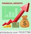 Financial Revenue Increase, Income growth money rate rising up. Arrow up, Money gold bag coins fund, concept of business, economic, capital earnings success. Vector 76597786