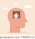 Mind prison. Businessman in human head being in jail, lack of creativity, restrictions on the freedom of thought. 76600112