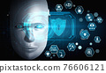 AI robot using cyber security to protect information privacy 76606121